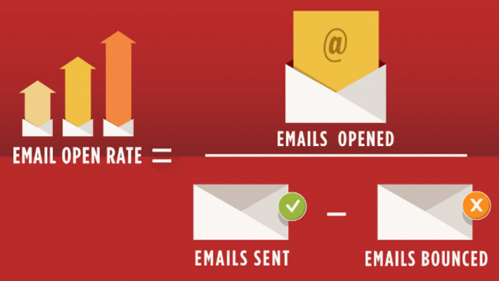 3x Your Email Open Rates in One Week with These 25 Simple Copy Hacks