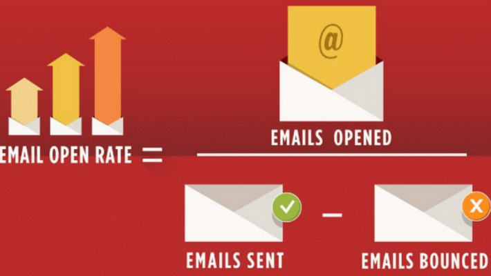 What Is A Click-To-Open Rate In Email Marketing?