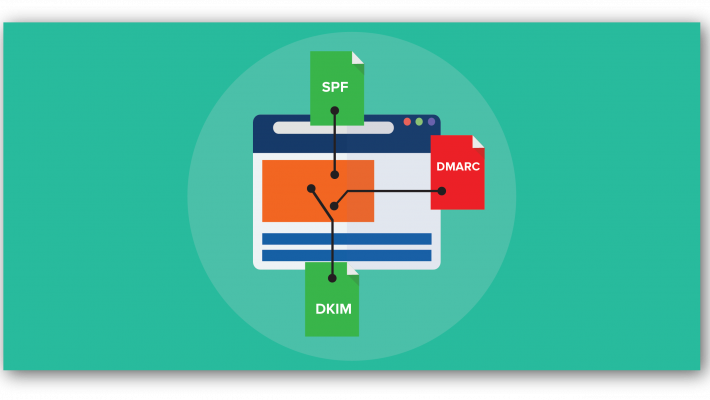 What are SPF, DKIM, DMARC, RDNS