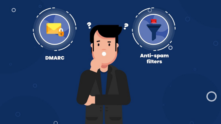 What is DMARC?